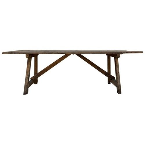 Tables and Consoles